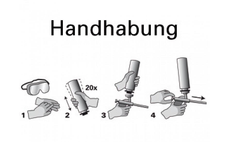 Beschreibung der Handhabung